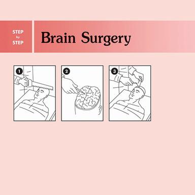 Brain Surgery/Nuclear Reactor/Human Cloning