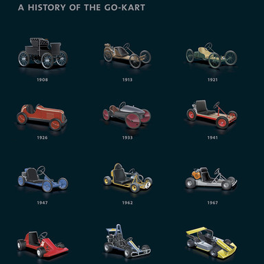 History of the Go Kart