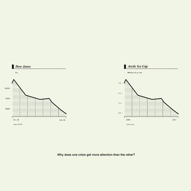 Economy versus environment
