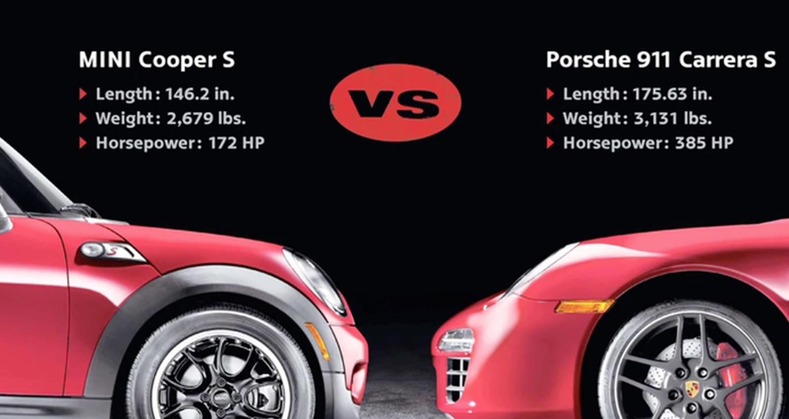 MIN vs Porsche