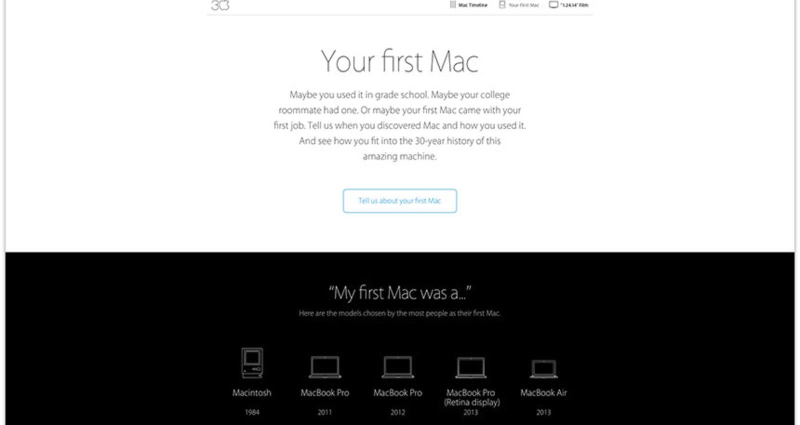 30 Years of Mac