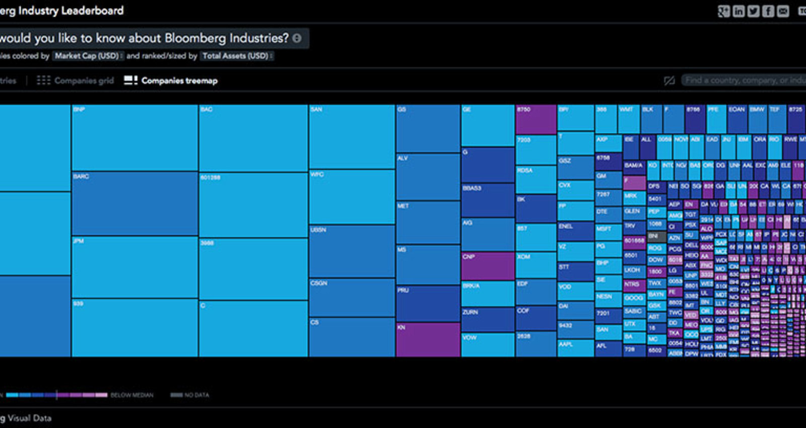 Bloomberg Industry Leaderboard