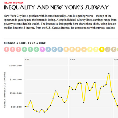 Inequality and New York's Subway