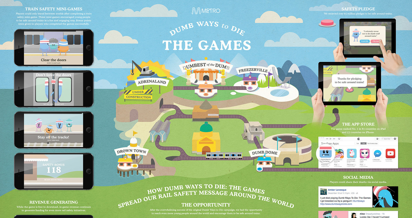 Dumb Ways to Die: The Games