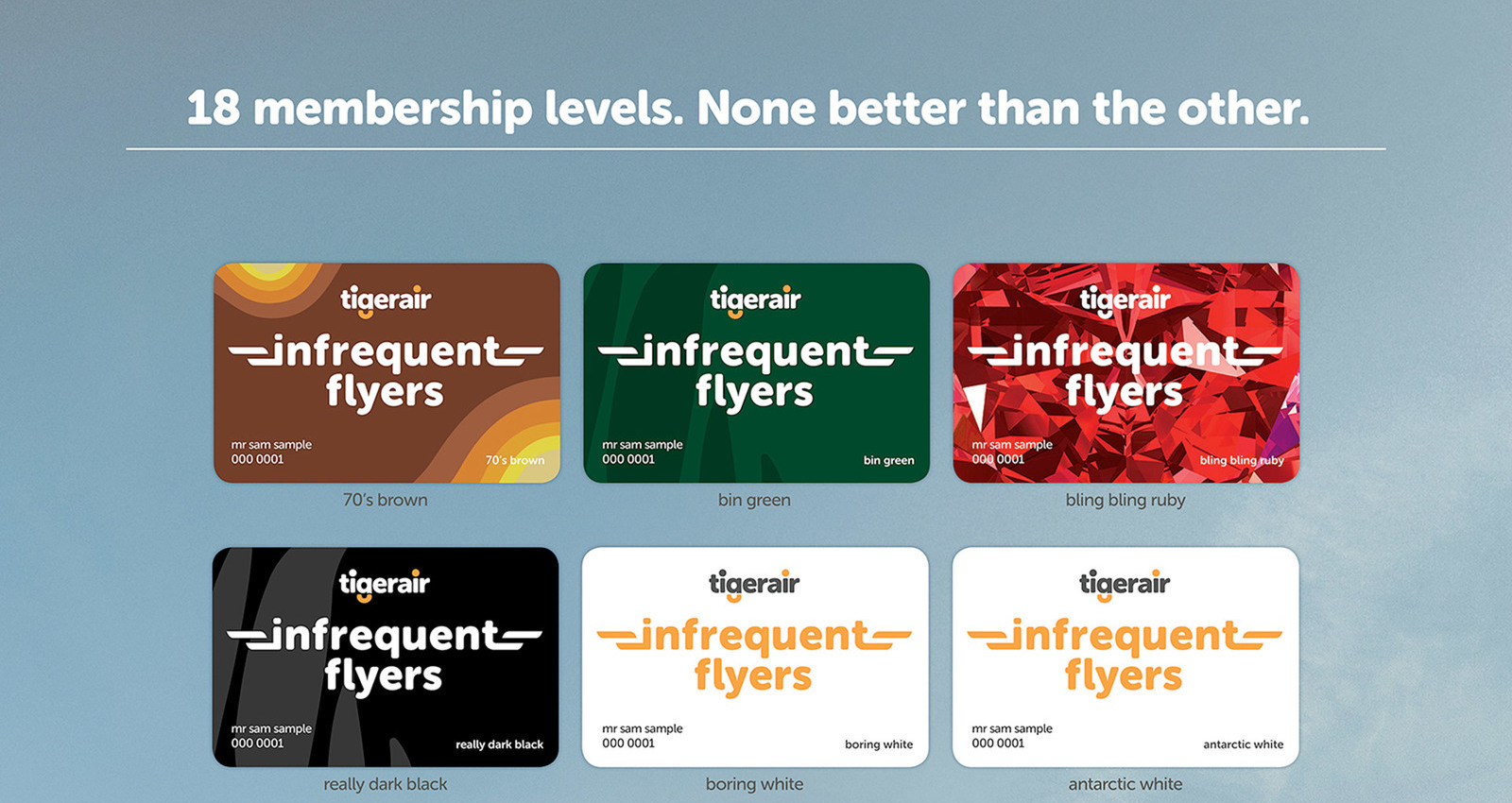 Infrequent Flyers Club