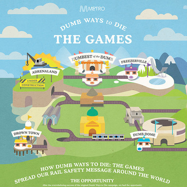 Dumb Ways to Die: The Games