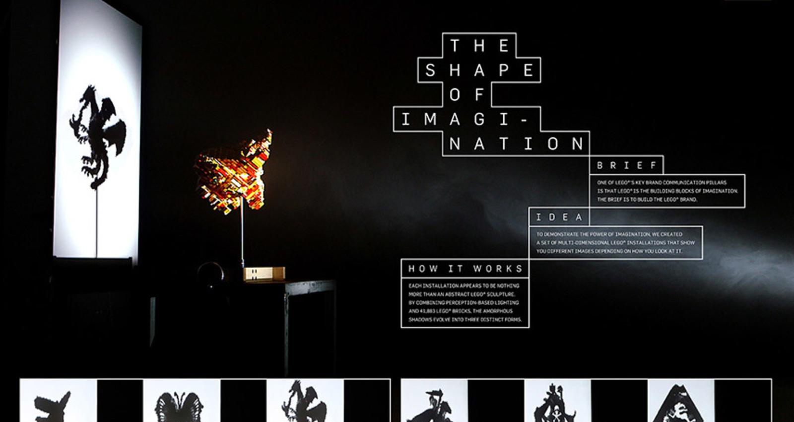 The Shape of Imagination