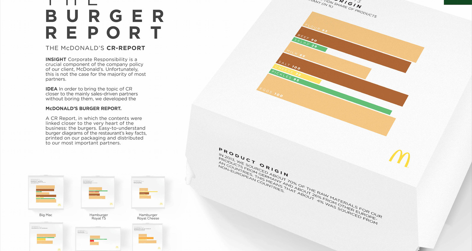 The Burger Report
