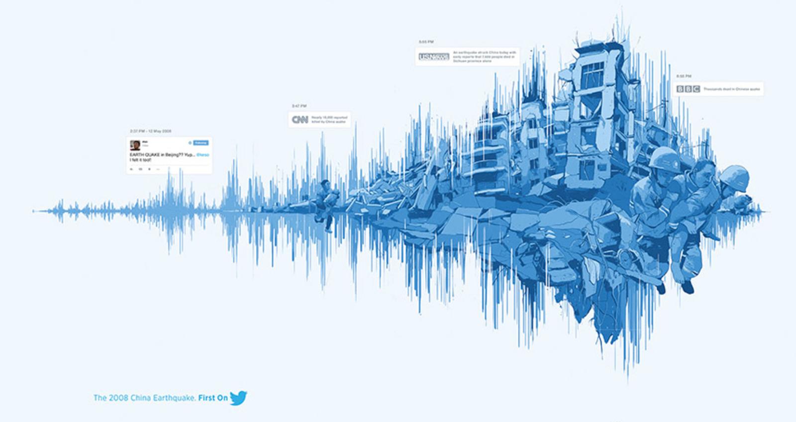 The 2008 China Earthquake