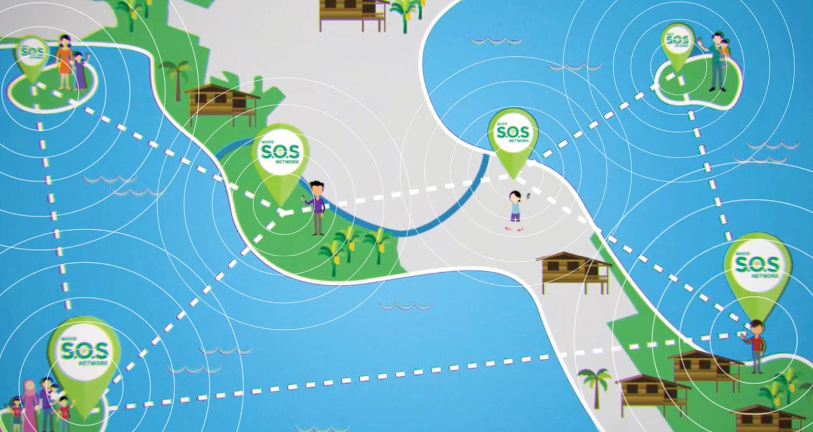 SOS Network