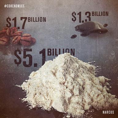 Narcos - Cokenomics