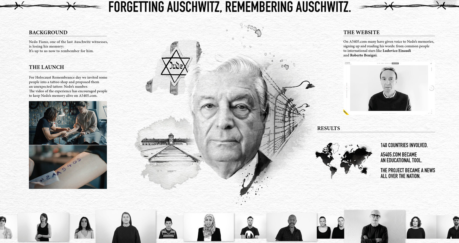Forgetting Auschwitz, Remembering Auschwitz