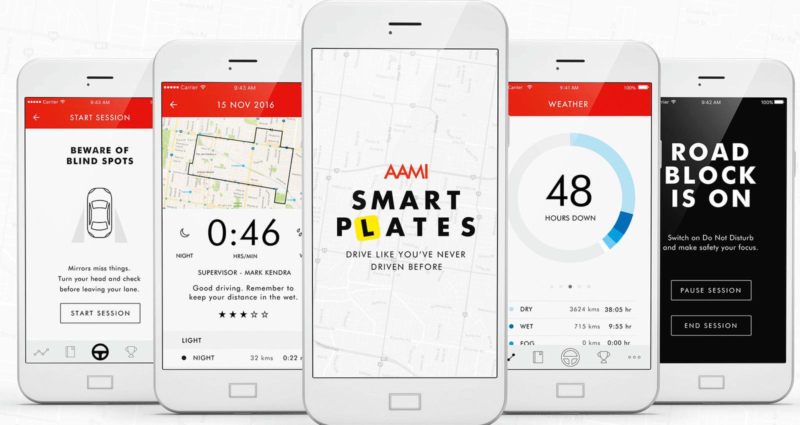 AAMI SmartPlates