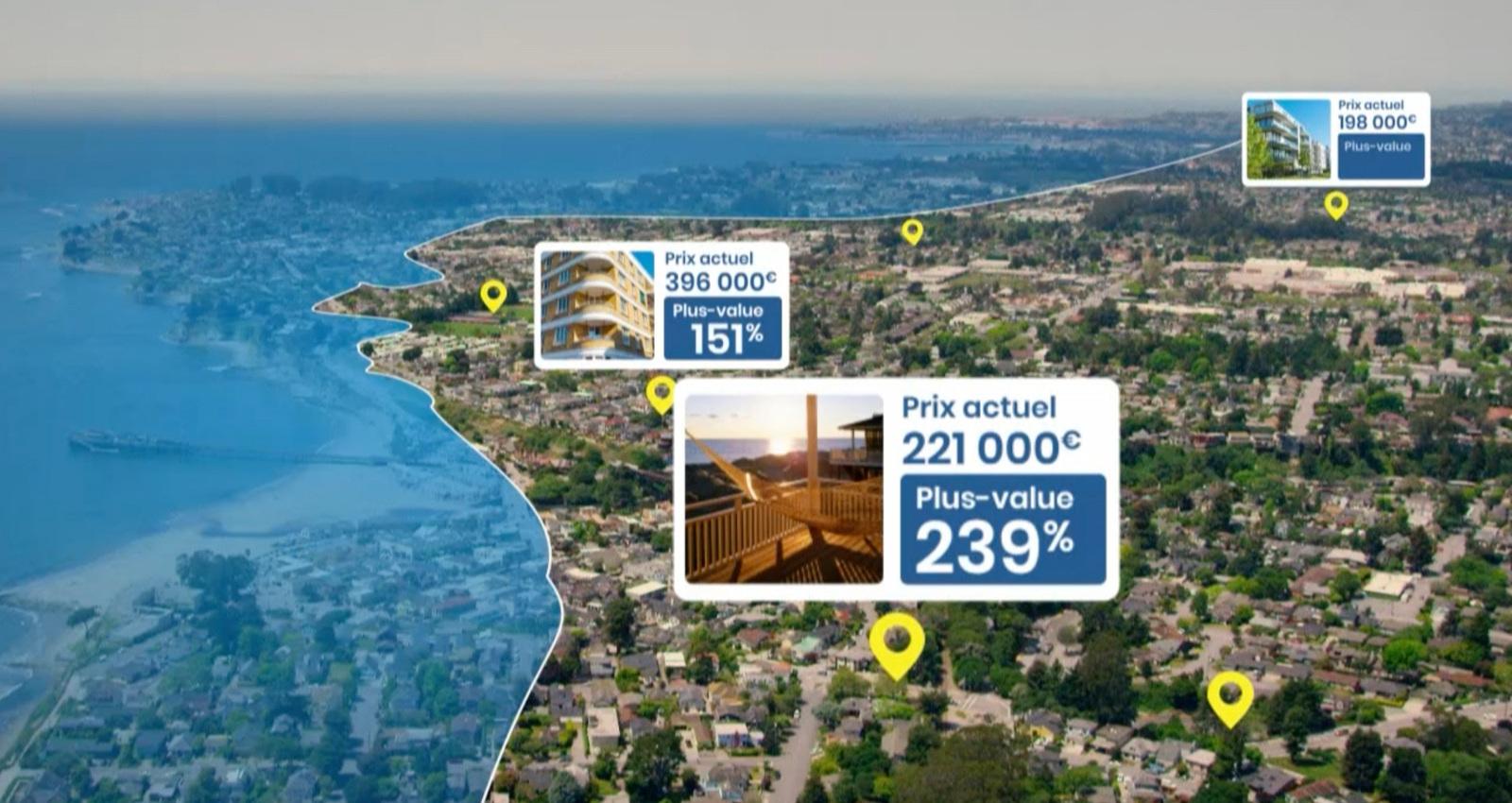 Orizon, Predictive Real Estate