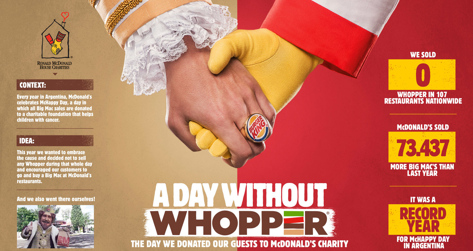 A Day Without Whopper