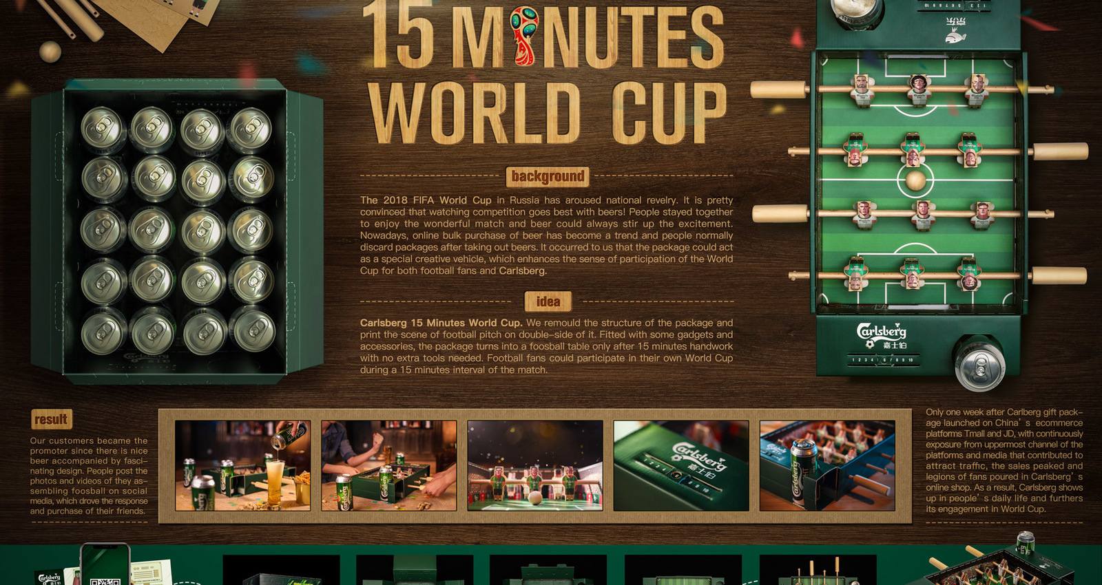 15 Minutes World Cup