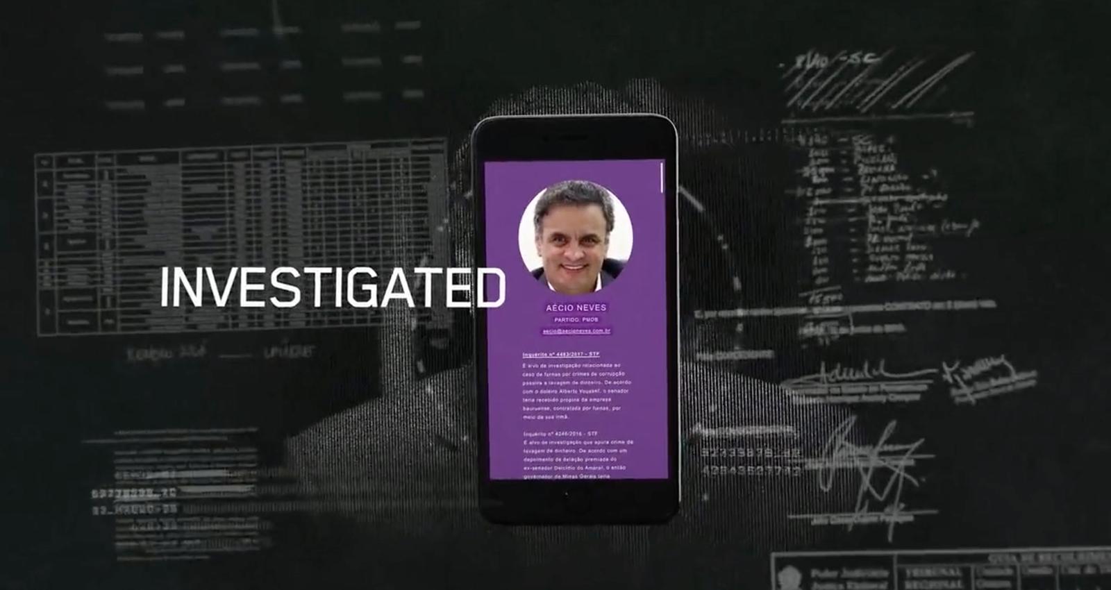 Corruption Detector