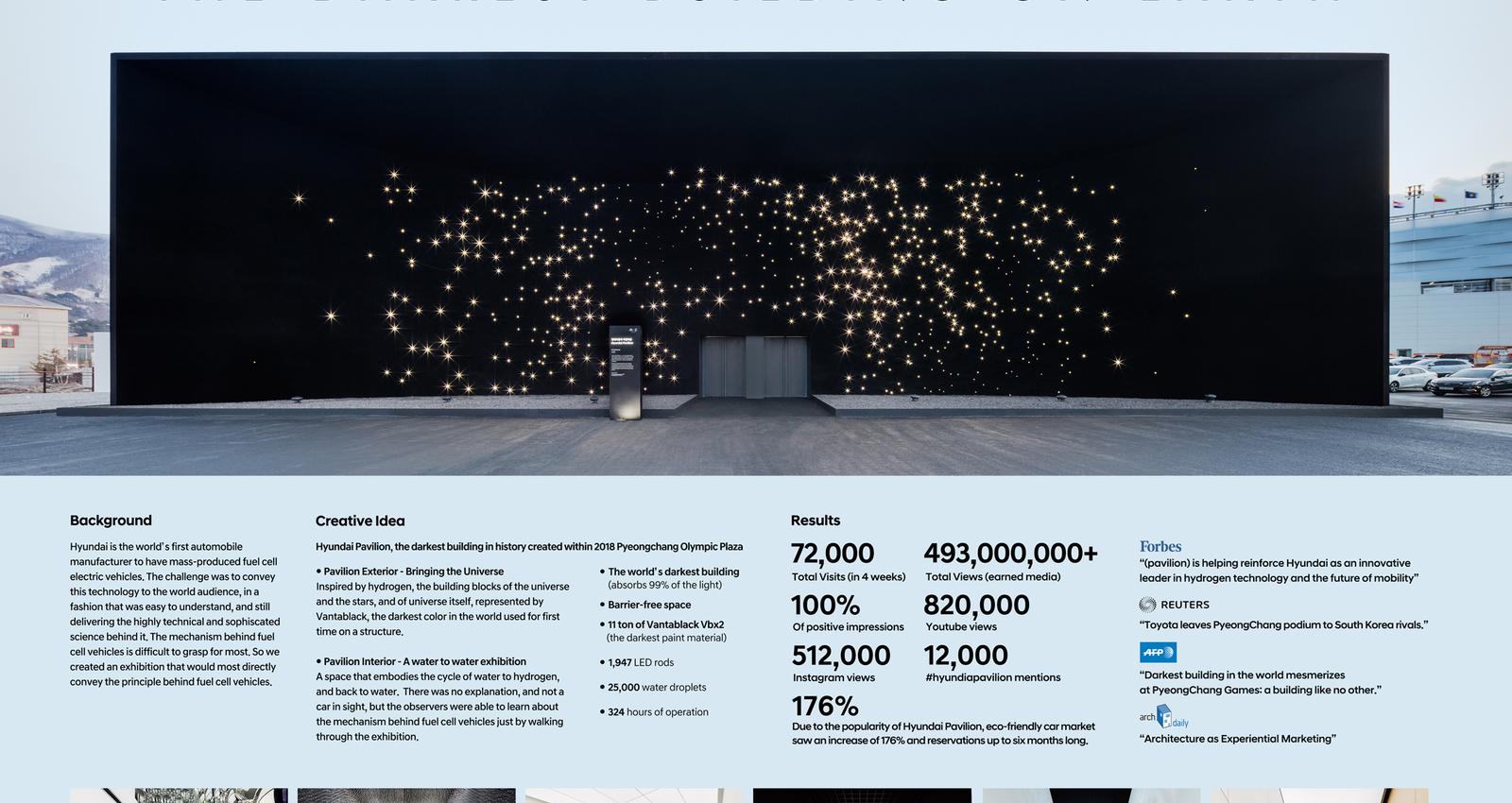 2018 Pyeongchang Winter Olympic, Paralympic Hyundai Pavilion