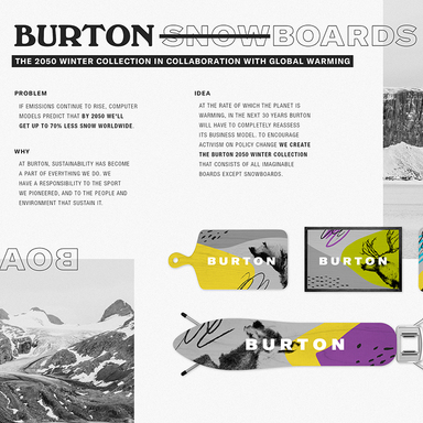 Burton 2050 Winter Collection