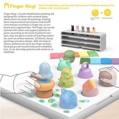 Finger Ring!