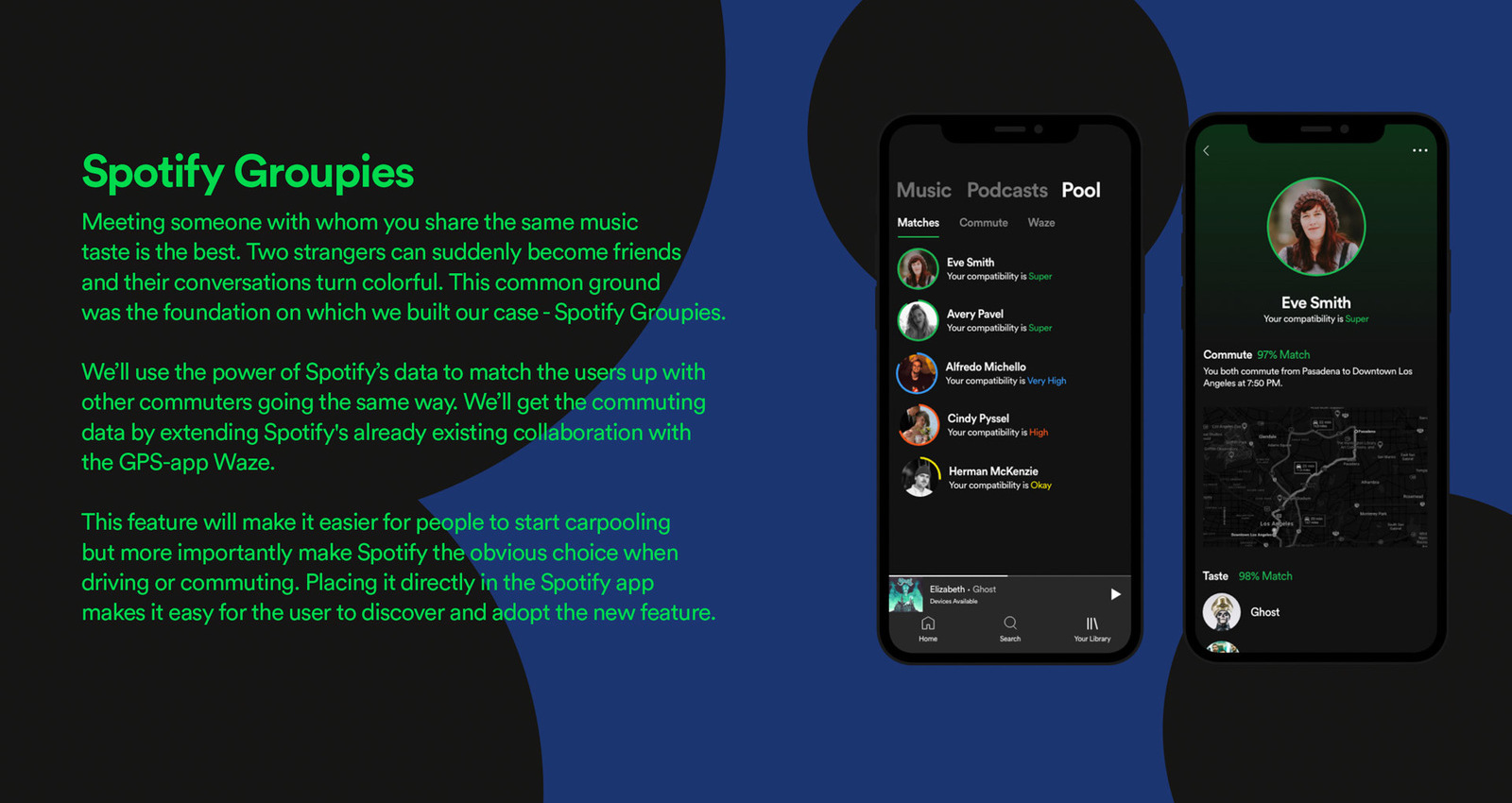 Spotify Groupies