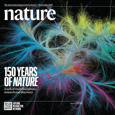 Nature's co-citation network infographic