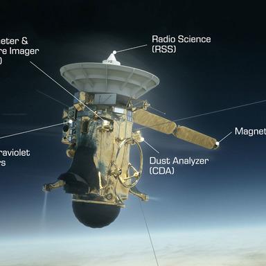 Sound of Saturn