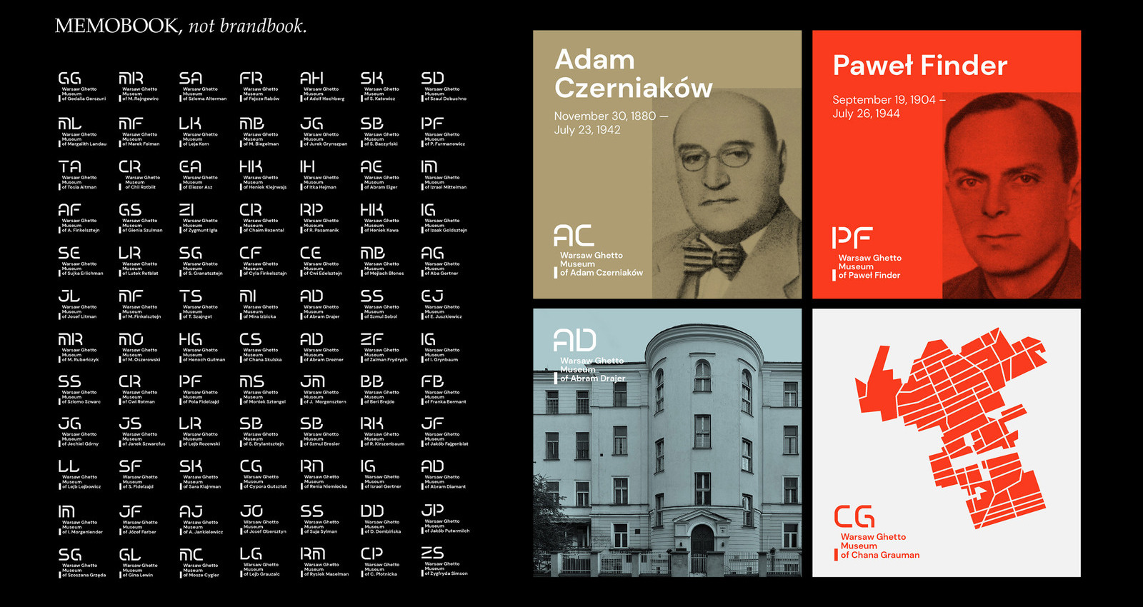 Museum of Thousands of Names - Identity for Warsaw