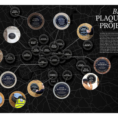 The Black Plaque Project