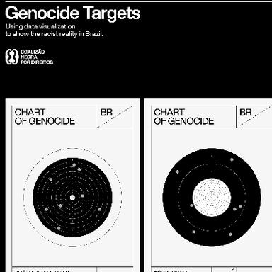 Genocide Target