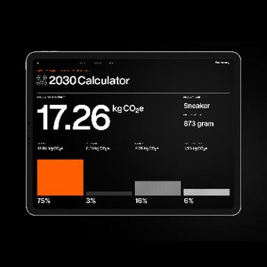 The 2030 Calculator
