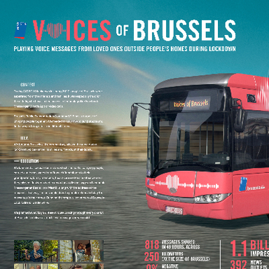 Voices of Brussels