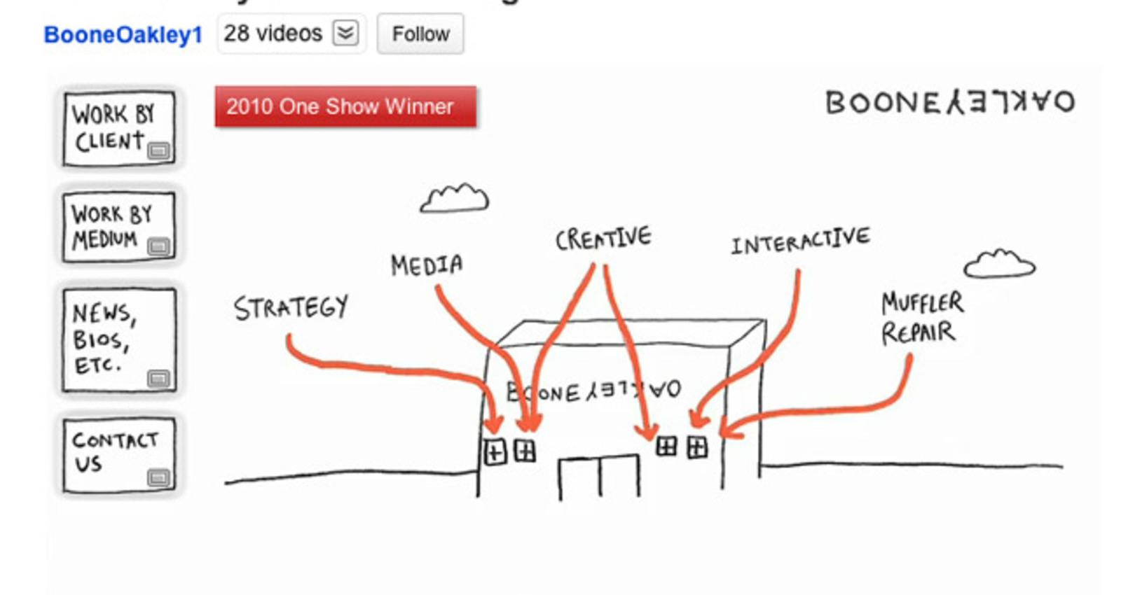Boone Oakley Website