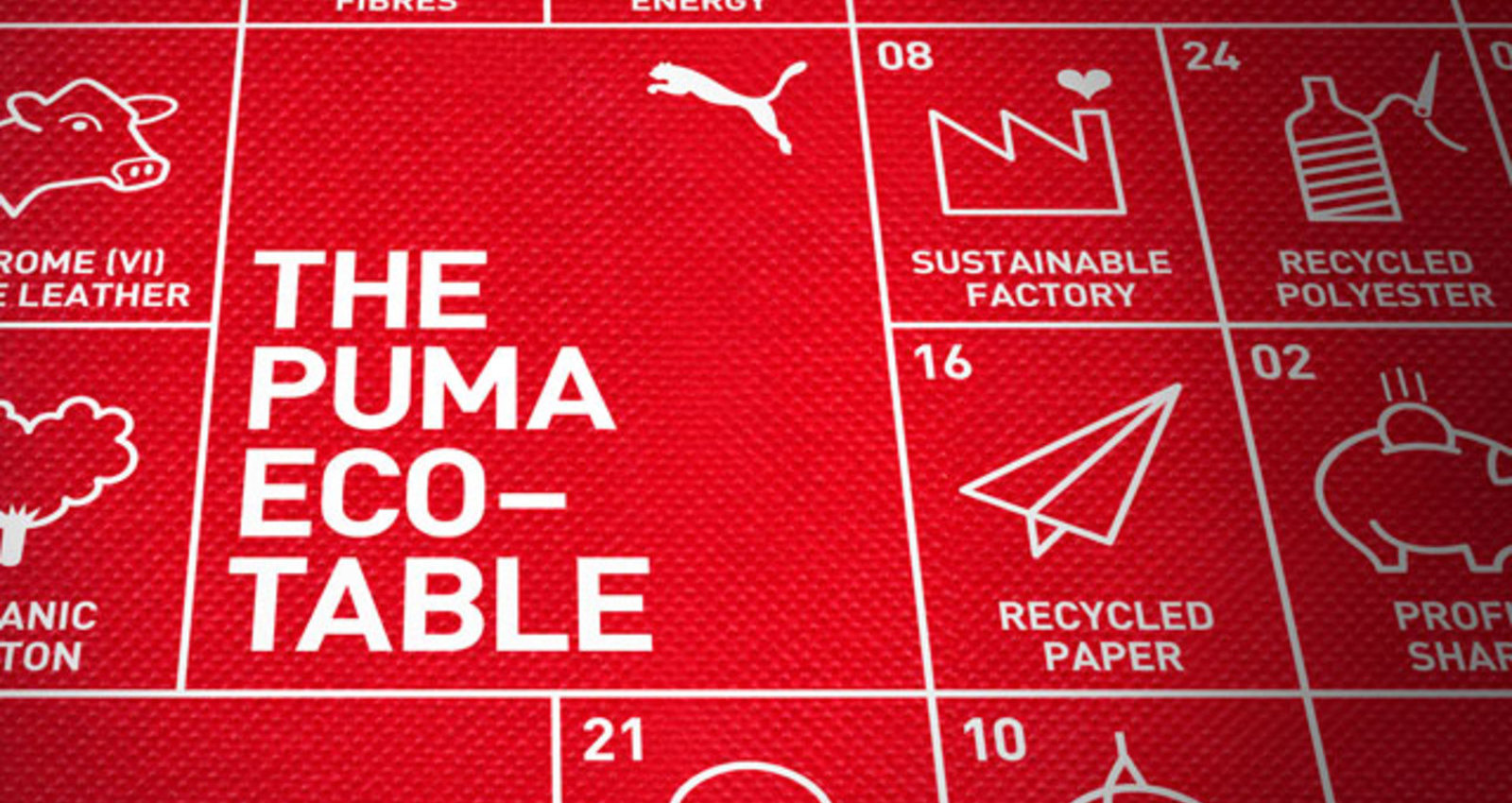 The PUMA Eco-Table
