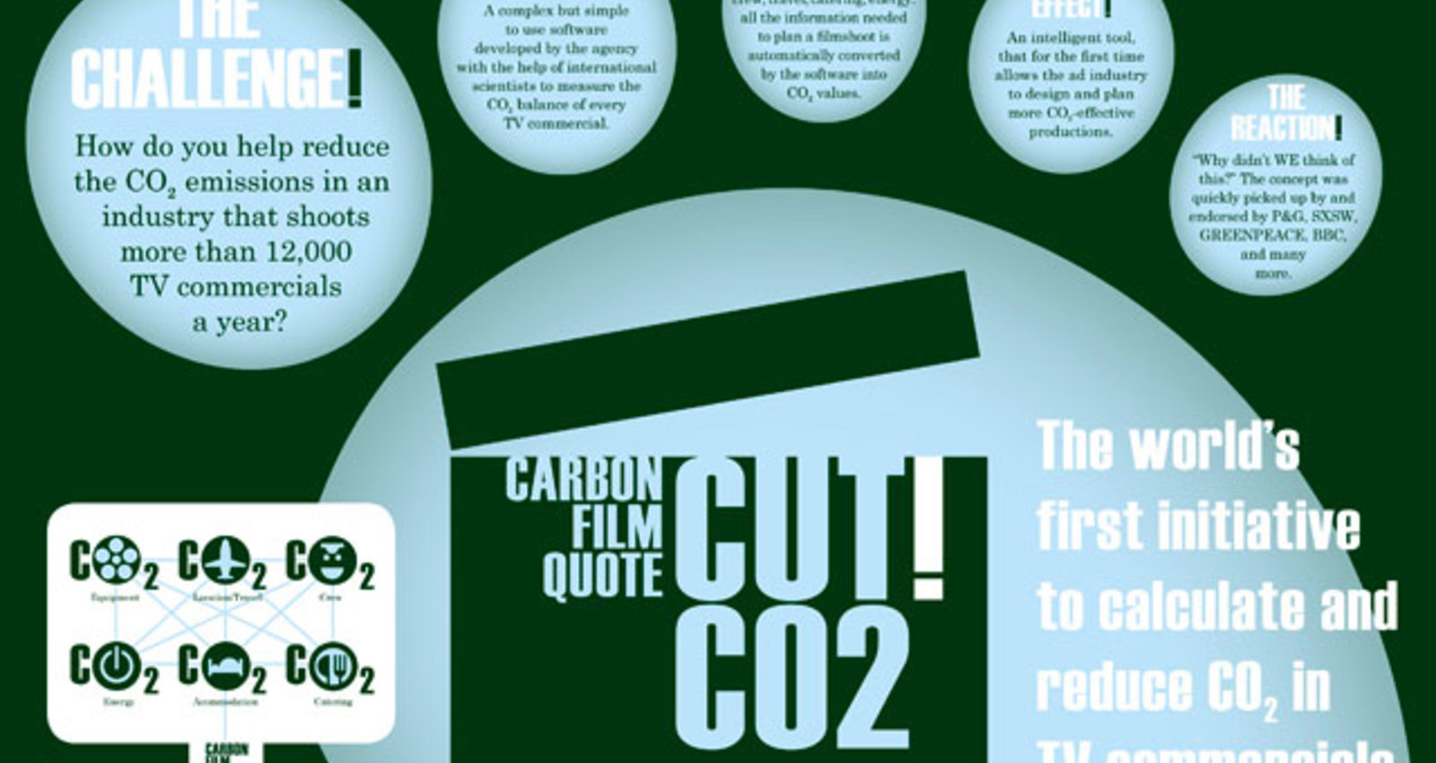 Carbon Film Quote