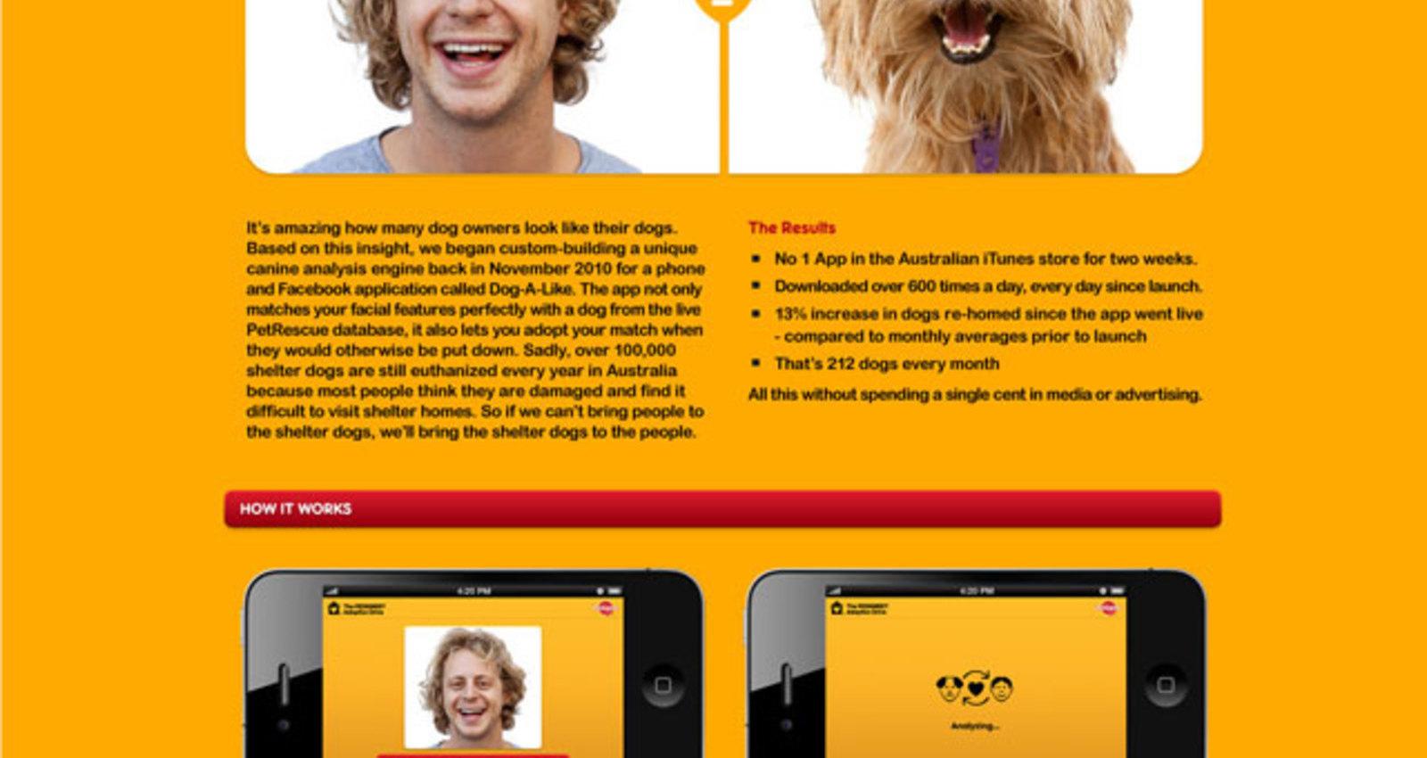 Pedigree Dog-A-Like App