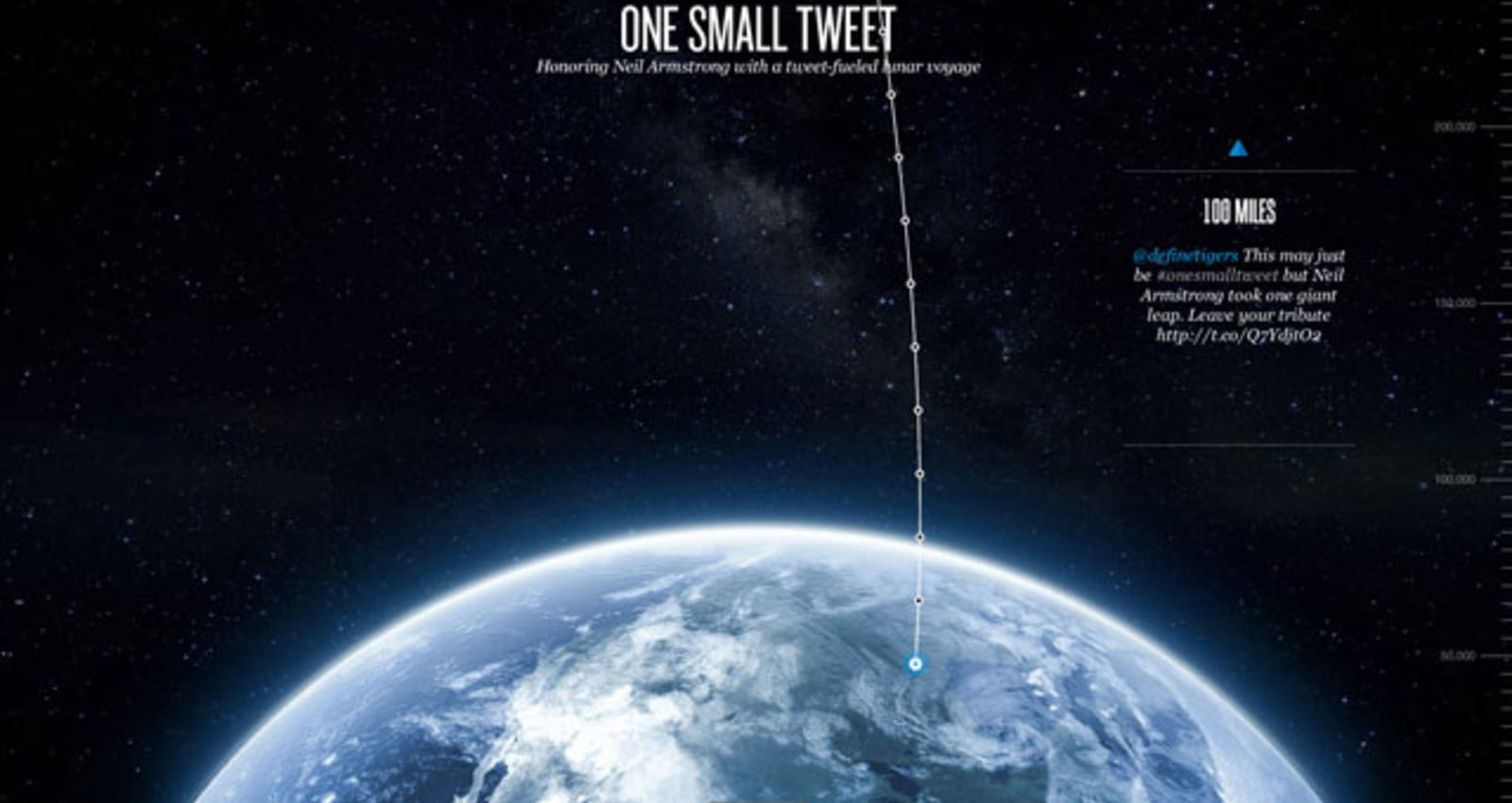 One Small Tweet